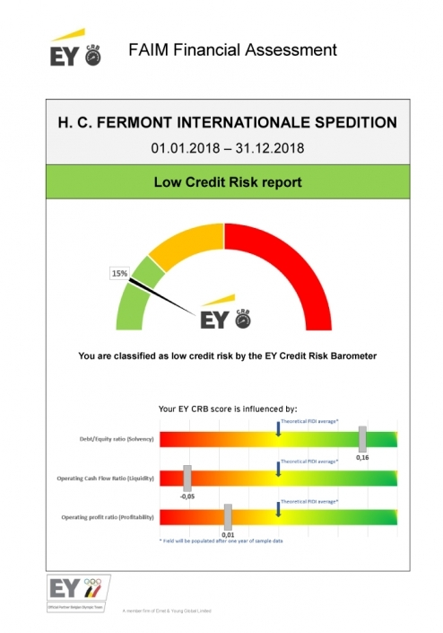 Low credit risk